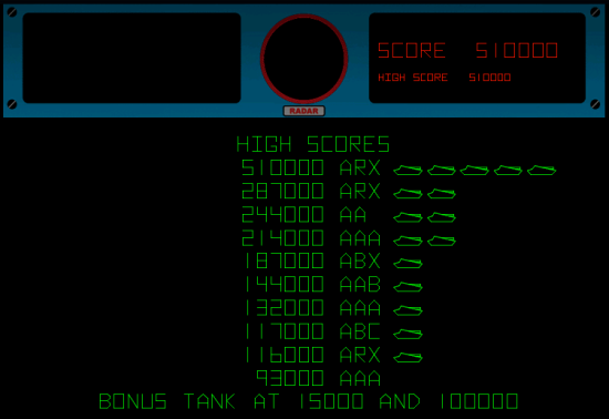 Personal best Battlezone high score 510000